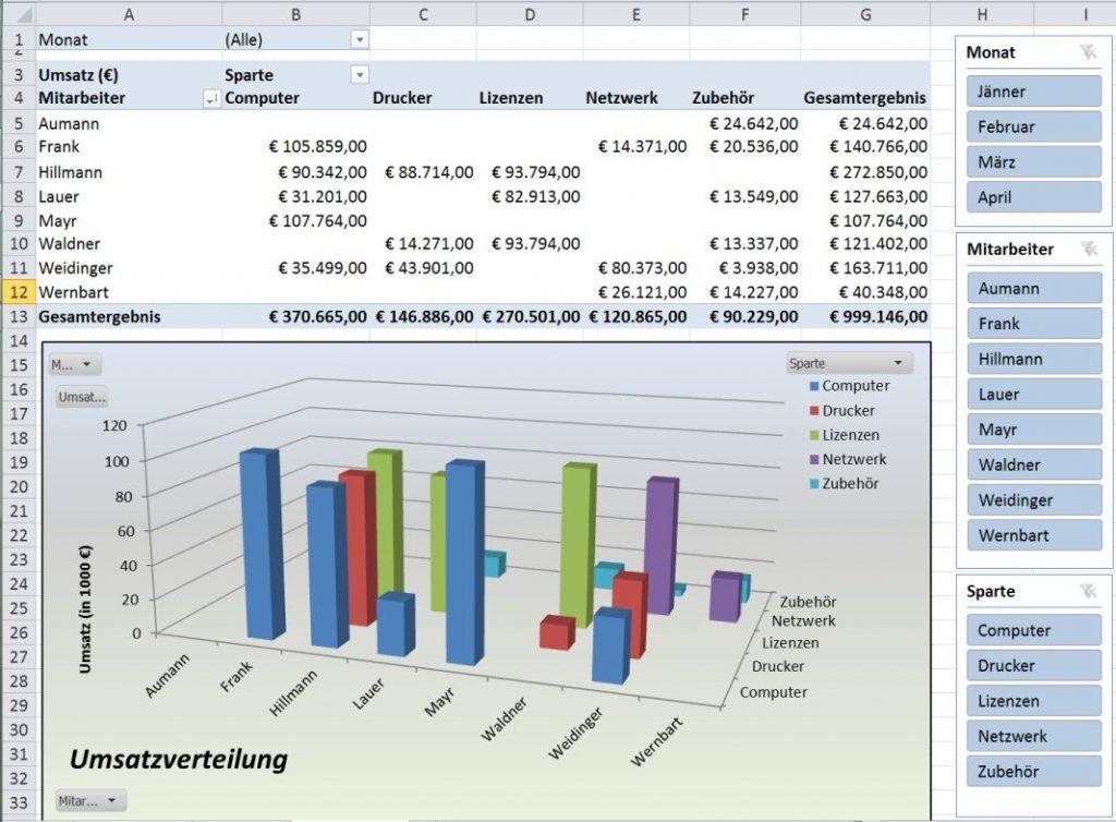 Zaruba - Excel - Reporting - Datenschnitt